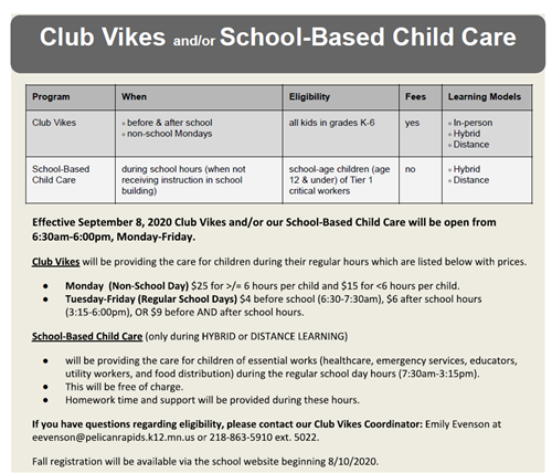 Child Care - COVID-19 Learning Model